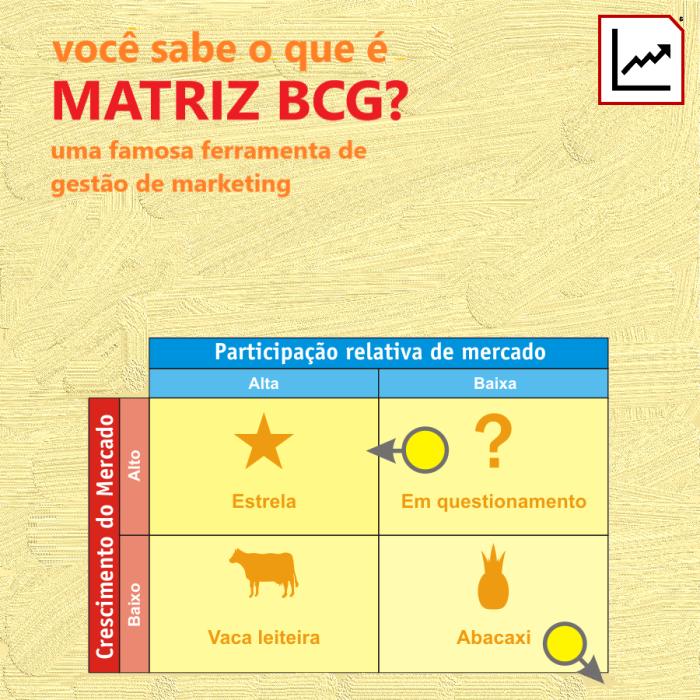 matriz_BCG